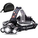 Cobiz Headlamp